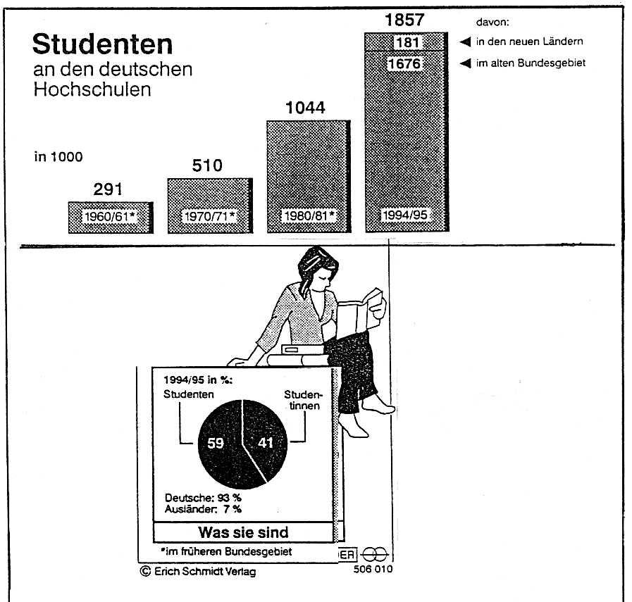 studentenjpg 84187 byte - Dsh Prufung Beispiel